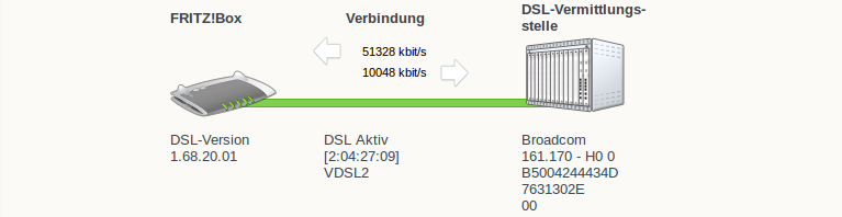 VDSL-Screenshot-1.png