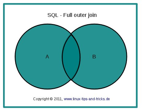 how to use full outer join in sql